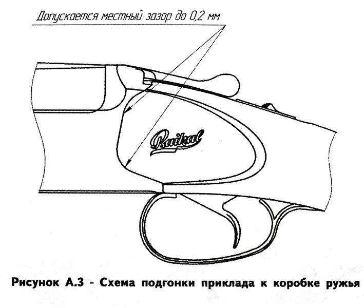 Этикетка БД 125 ЭТ