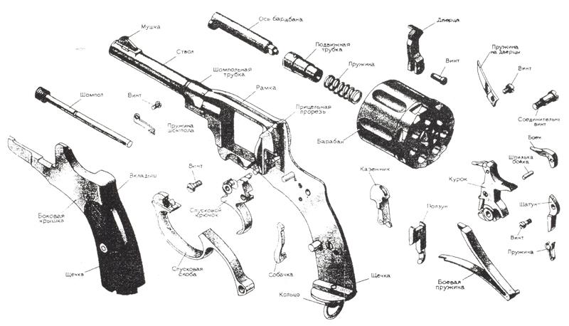 Взрыв-схема НАГАН