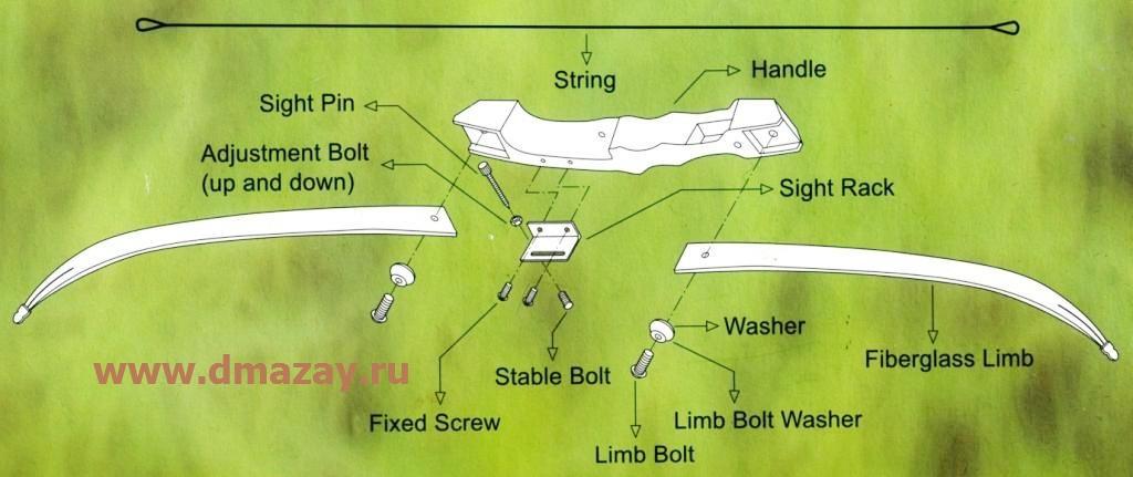 Инструкция по сборке лука