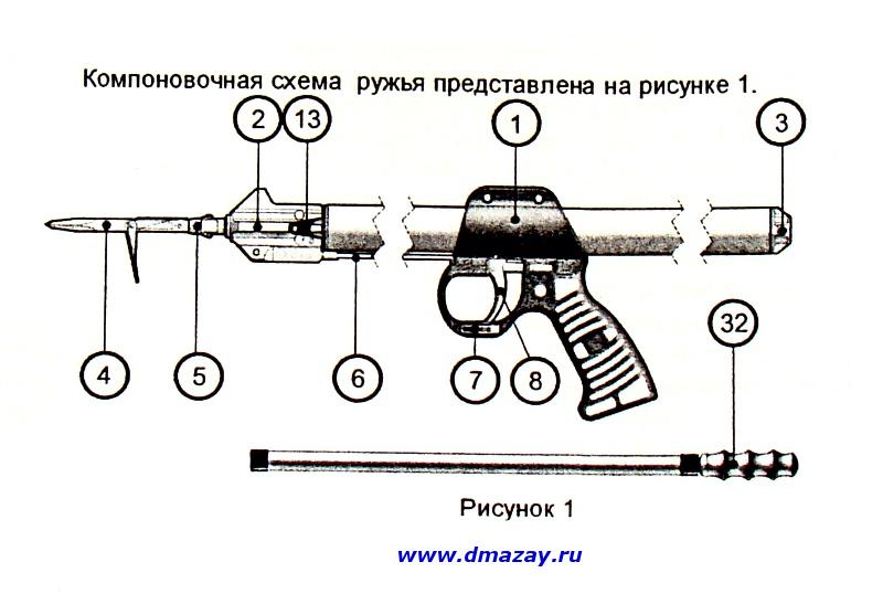 Ruzhe_dlia_podvodnoi_ohoty_OSA_700_10.JPG